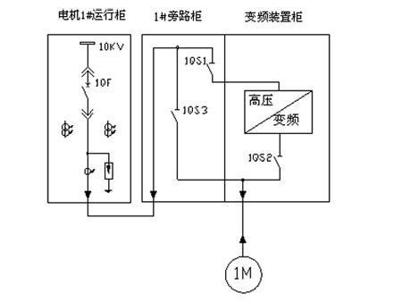 变频器的cpu控制器接收到的是一个4-20ma的烟气浓度模拟信号,然后变频